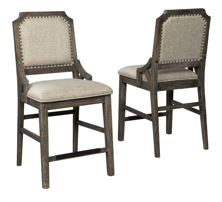 "Picture of Wyndahl 24"" Upholstered Barstool"