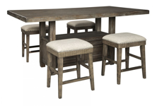 Picture of Wyndahl 5-Piece Counter Dining Room Set